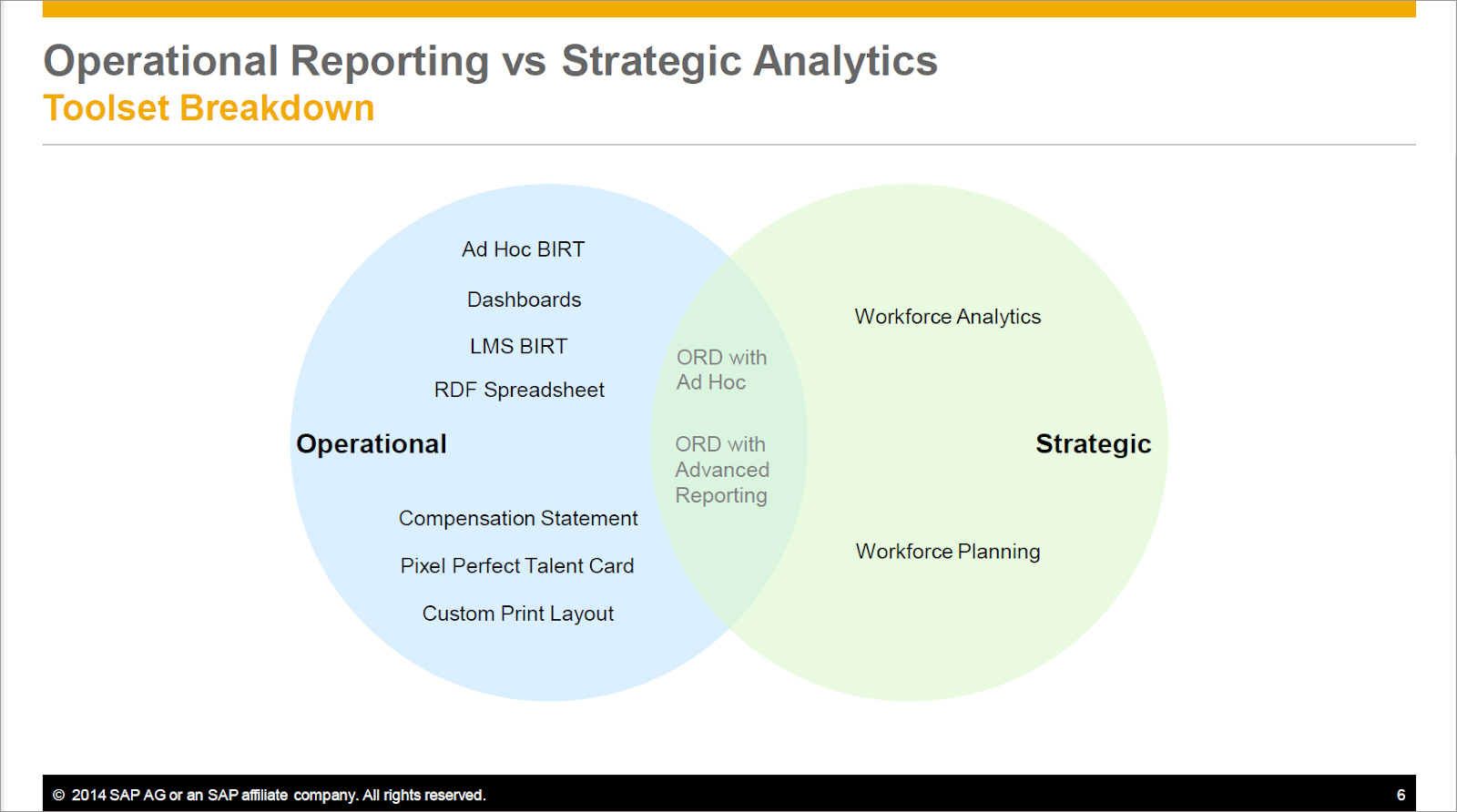 SuccessFactors Operational Reporting & Dashboards