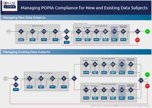 popia-compliance-poster-thumbnail