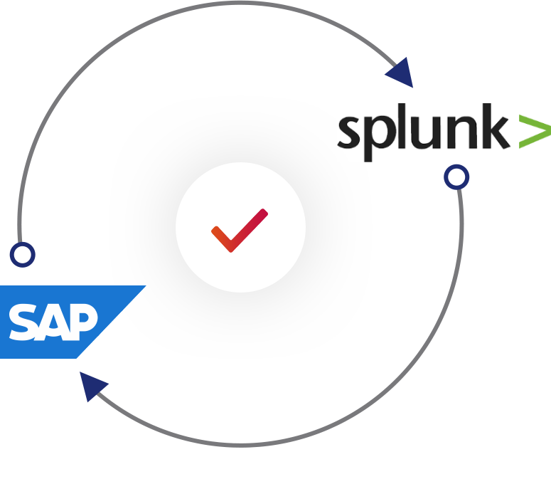 How we bring Splunk to SAP