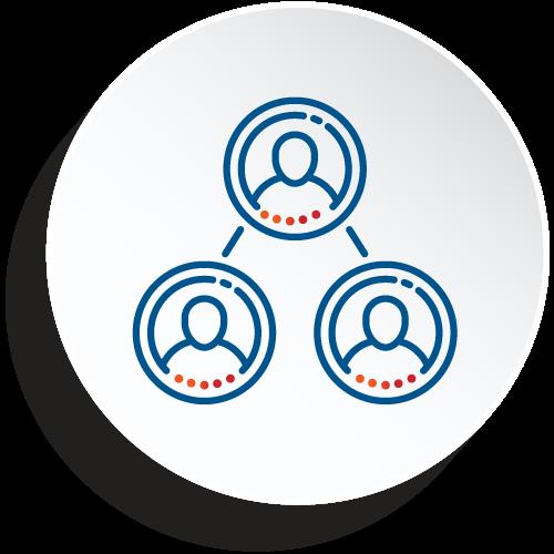 Team and Organizational Management