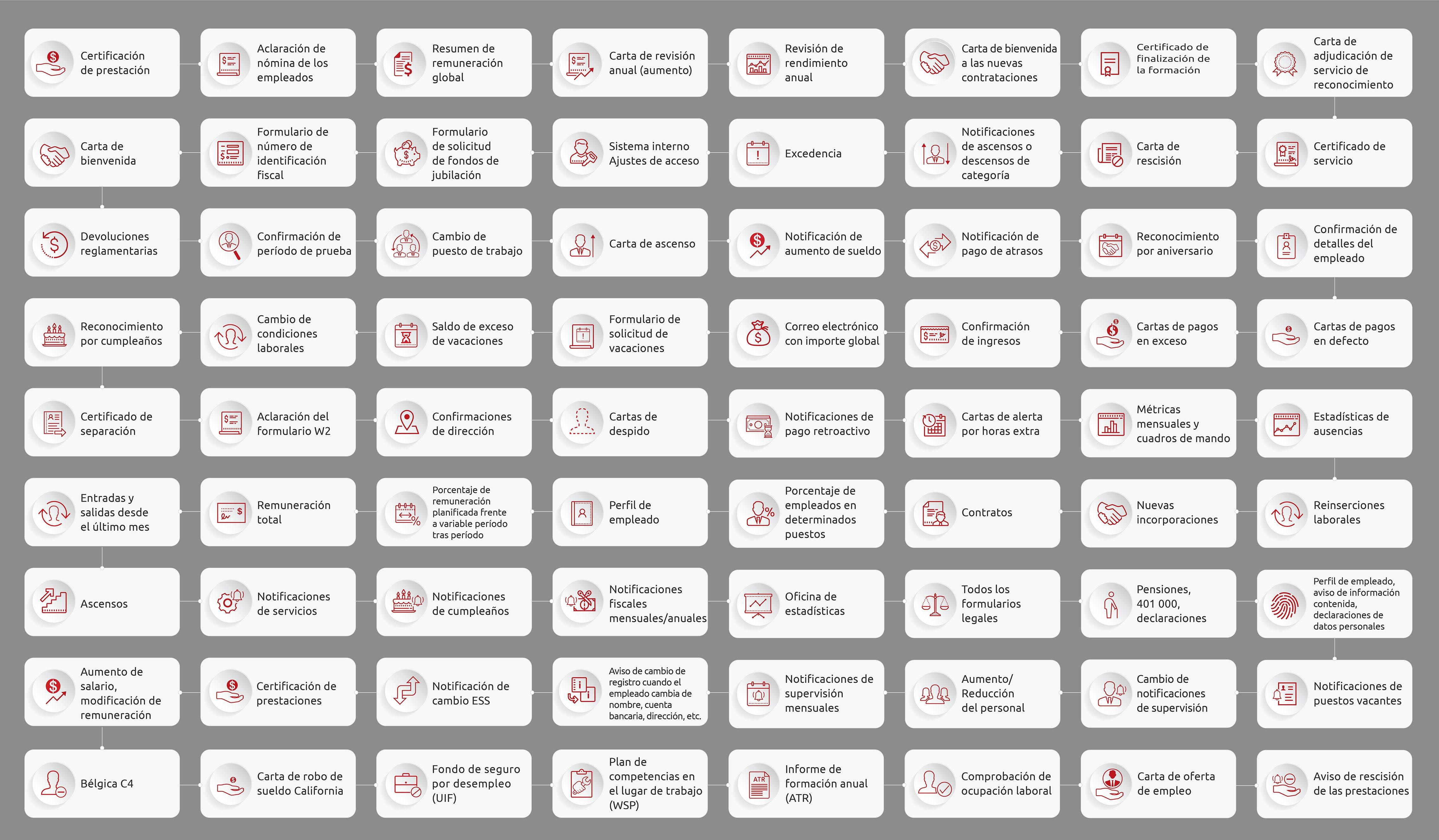 Documentos de muestra que se pueden crear con Document Builder