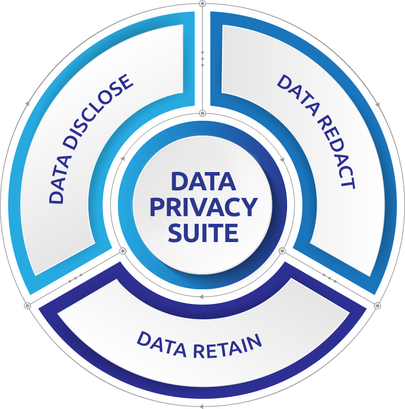 GDPR Compliance Suite for SAP