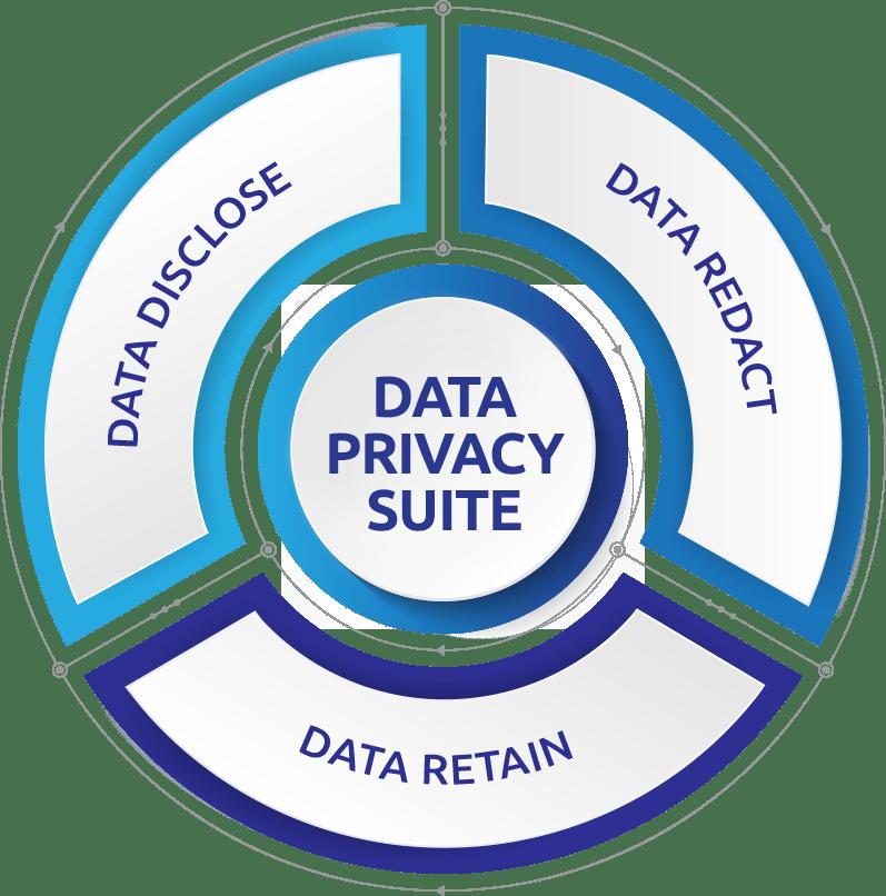 GDPR Compliance Suite for SAP